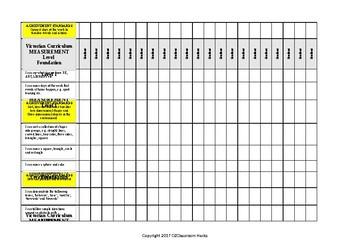 Mathematics MEASUREMENT Checklist Level Foundation Victorian Curriculum 'I Can'