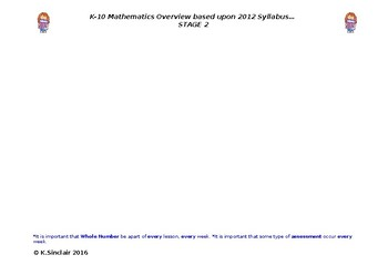 Mathematics NSW DEC Scope and Sequence STAGE TWO