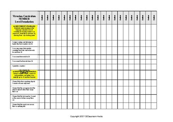 Mathematics NUMBER Checklist Foundation Victorian Curriculum I Can Australian Cu