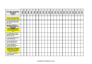 Mathematics NUMBER Checklist Level 1 Victorian Curriculum 'I Can Australian Curr