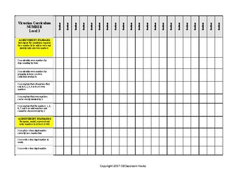 Mathematics NUMBER Checklist Level 3 Victorian Curriculum I Can Statement Aust