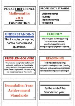 Mathematics Pocket Reference - Foundation