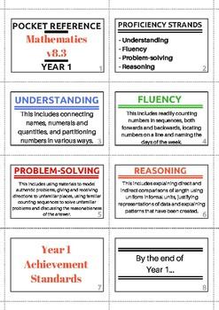Mathematics Pocket Reference - Year 1