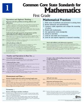 Mathematics Poster, First Grade