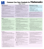 Mathematics Poster, High School (Grades 9 - 12)