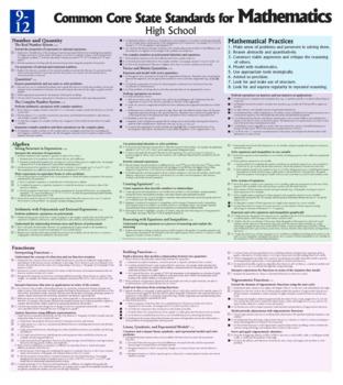Mathematics Poster, High School (Grades 9 - 12)