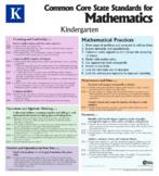 Mathematics Poster, Kindergarten
