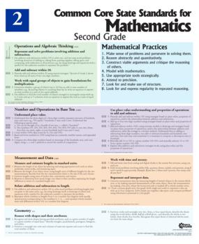 Mathematics Poster, Second Grade