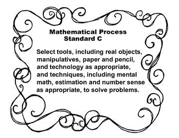 Mathematics Process TEKS
