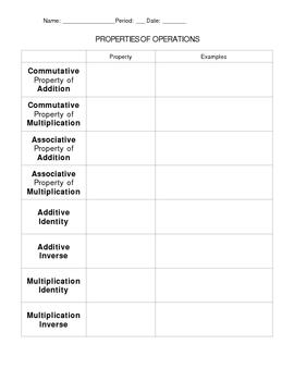 Mathematics Properties Graphic Organizer
