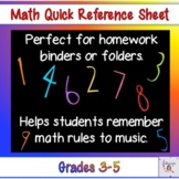 Mathematics Quick Reference for Homework Folders