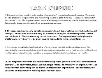 Mathematics Rubric  for Task Activities