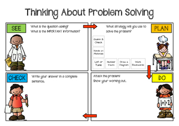 Mathematics - Thinking About Problem Solving - Daily 3