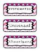 Mathematics Word Splash Cards