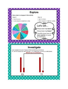 Mathematics in Focus Kindergarten SMART Board lessons Ch 9