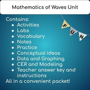 Mathematics of Waves Unit