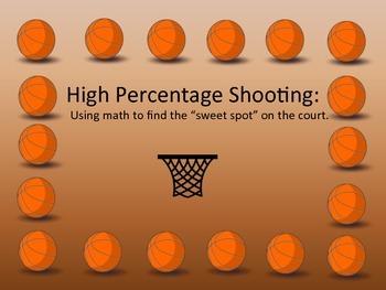 Mathematics of basketball