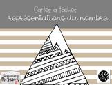 Mathématiques // Cartes à tâches: Représentations du nombre