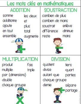 Mathématiques - Les mots clés (Math Key Words in French)