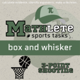 Mathlete - Box and Whiskers - Basketball - 3-Point Shooting