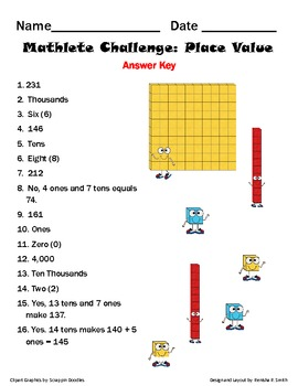 Mathlete Challenge: Place Value