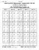 Mathlete Training - Progressive Fluency Addition Facts - 10 Week Program