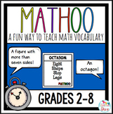 Math Vocabulary Game - Editable