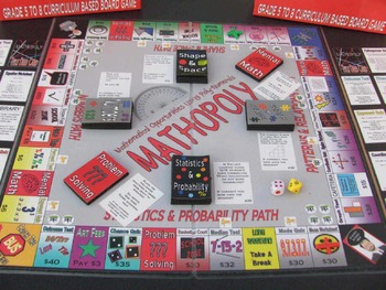 Mathopoly® Cool Math Game - Curriculum Middle Years