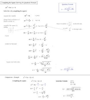 Mathplane Complete Quadratics Overview
