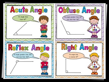 Angle Posters - 6 posters