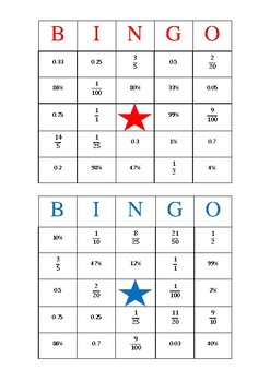 Maths Bingo: Converting fractions, decimals and percentages