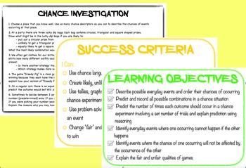 Maths Chance Investigations Australian Curriculum