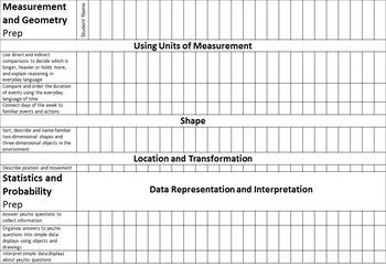 Maths Checklists - Victorian Curriculum - Editable
