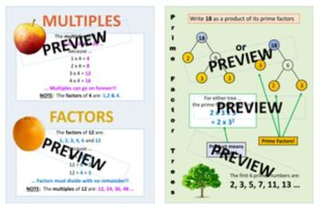Maths Classroom Display - BODMAS, Number, Multiples, Factors, Prime Factor Trees
