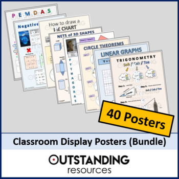 Math Posters - Bundle of 32 Posters (perfect for all grades)