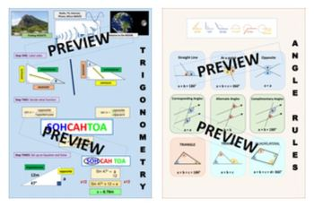 Maths Classroom Display - Pythagoras, Trigonometry, Angle Rules and Bearings