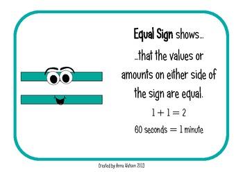 Maths Classroom Signs