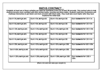 Maths Contract