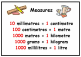 Maths Conversion and Fact Posters