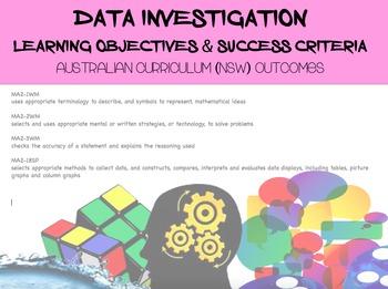 Maths Data Investigations Australian Curriculum