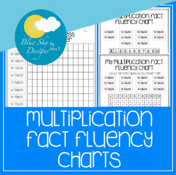 Maths Fact Fluency Chart