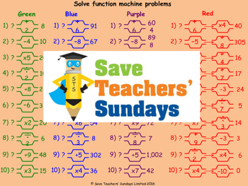 Function Machines Worksheets (3 levels of difficulty)