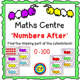 Maths Game - Numbers After