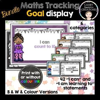 Maths Goals (Student Tracking) Bundle
