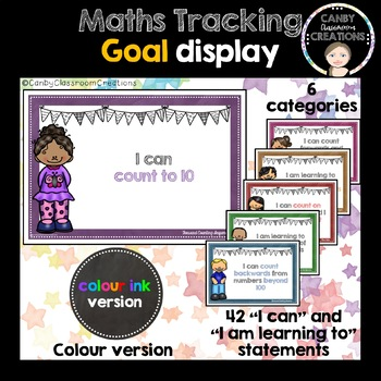 Maths Goals (Student Tracking) Colour Version