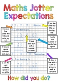Maths Jotter Work Expectations