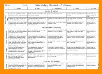 Maths Judging Standards - Pre Primary