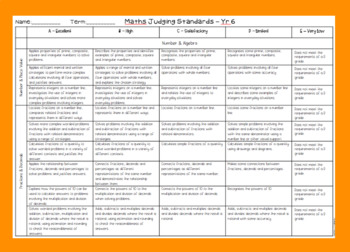 Maths Judging Standards - Year 6