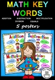 Maths Keyword Operations Posters