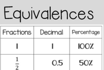 Maths Mat Resource